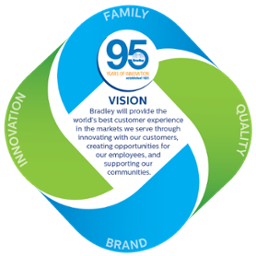 Bradley Vision Logo