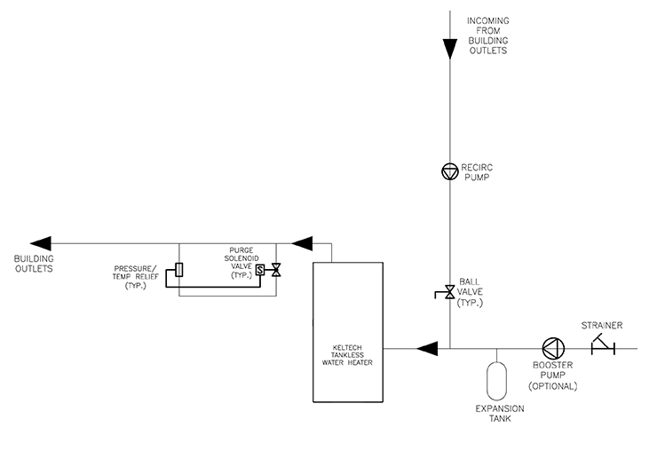 On demand heater with recirculation bradley corporation plumbing diagram of a tankess water heater with recirculation ccuart Images