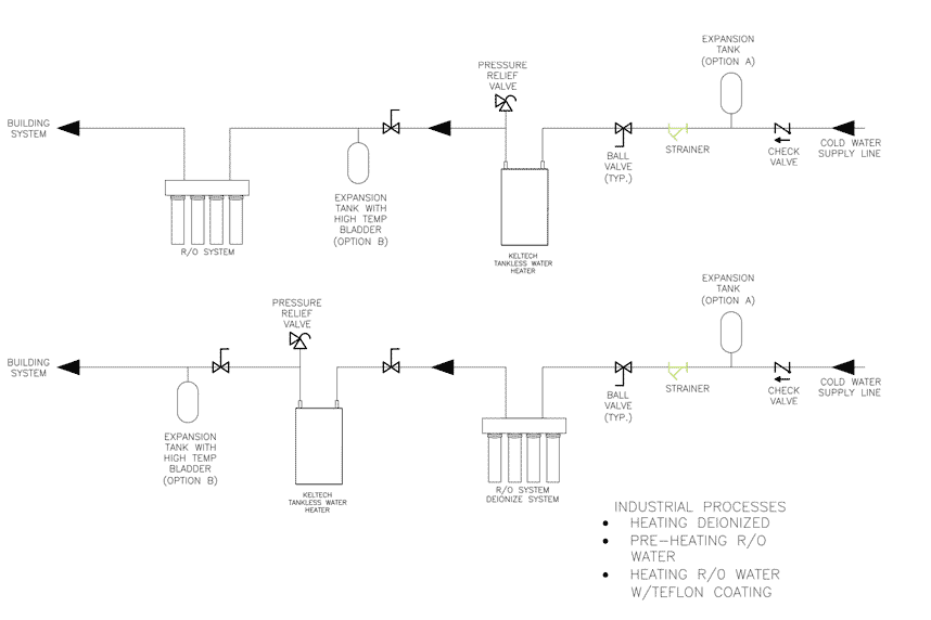 Plumbing Diagram of a Pre/Post Heating R/O System