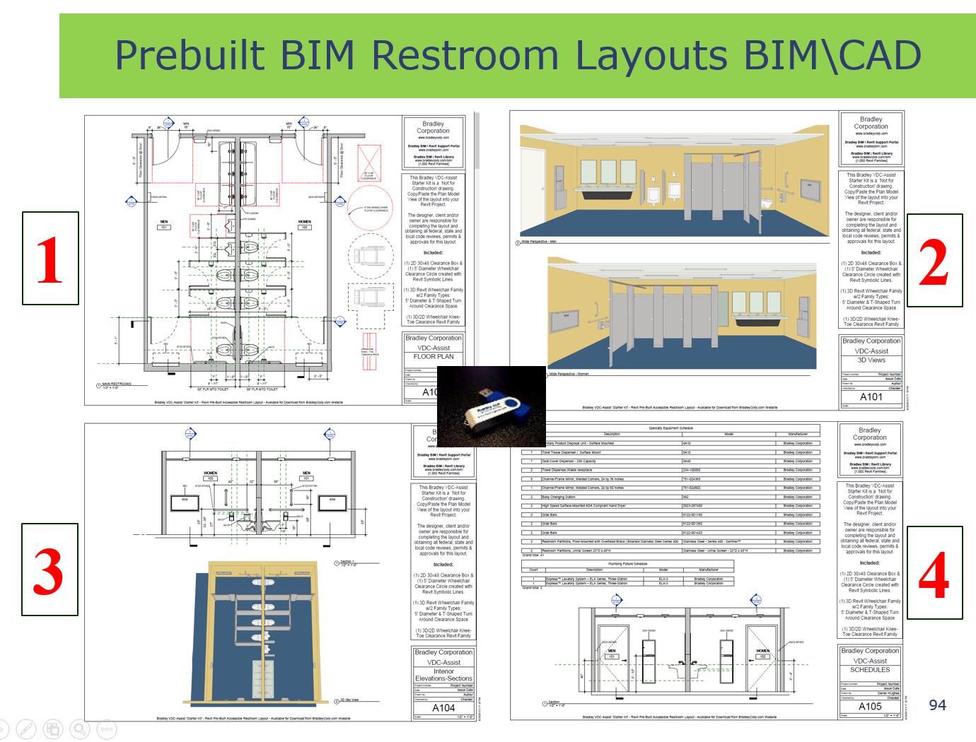 Blog Home Bim Revit Resource Portal